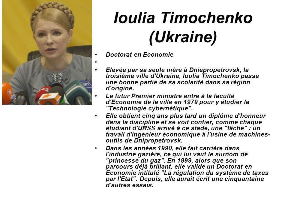 Ioulia Timochenko (Ukraine)