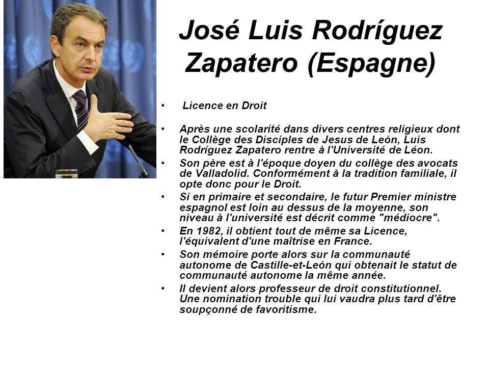 José Luis Rodríguez Zapatero (Espagne)