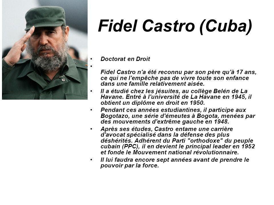 Fidel Castro (Cuba) Doctorat en Droit