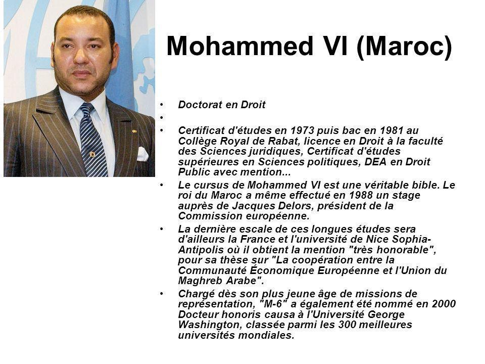 Mohammed VI (Maroc) Doctorat en Droit