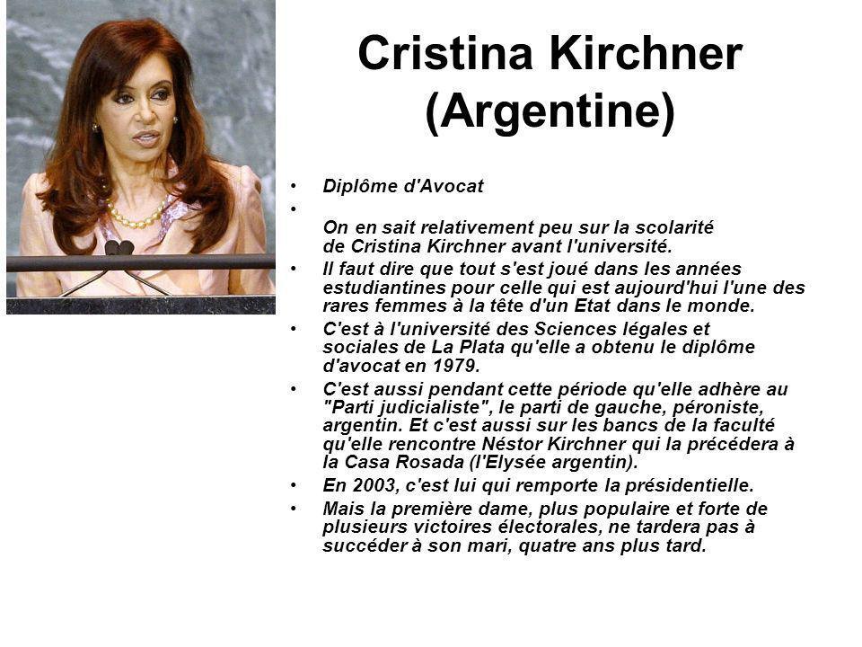 Cristina Kirchner (Argentine)