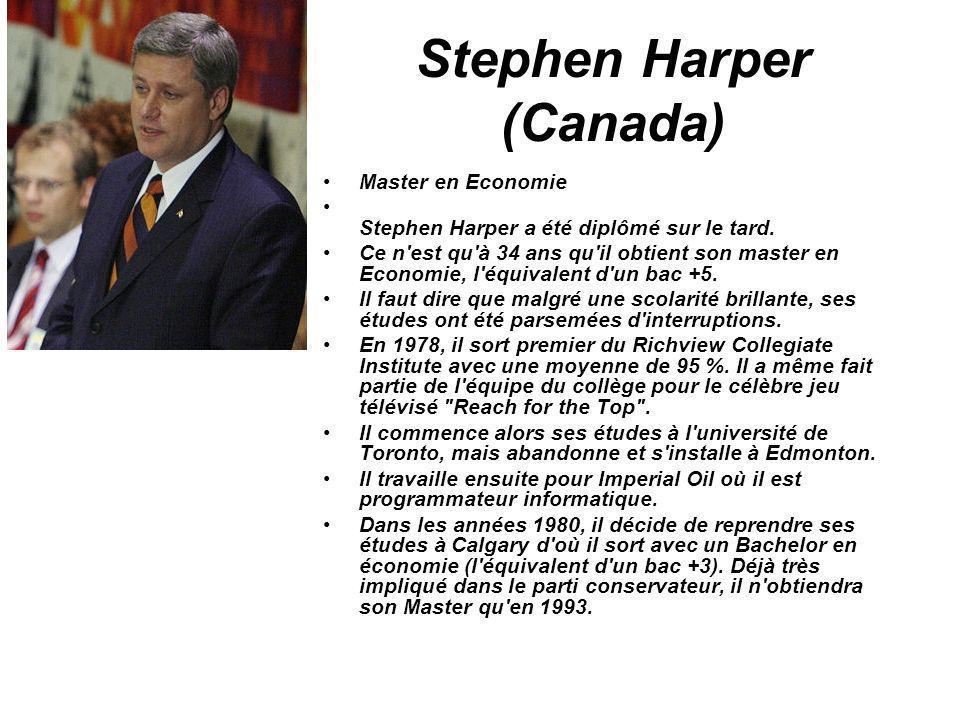 Stephen Harper (Canada)