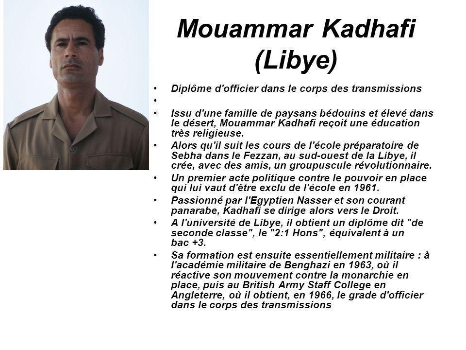 Mouammar Kadhafi (Libye)