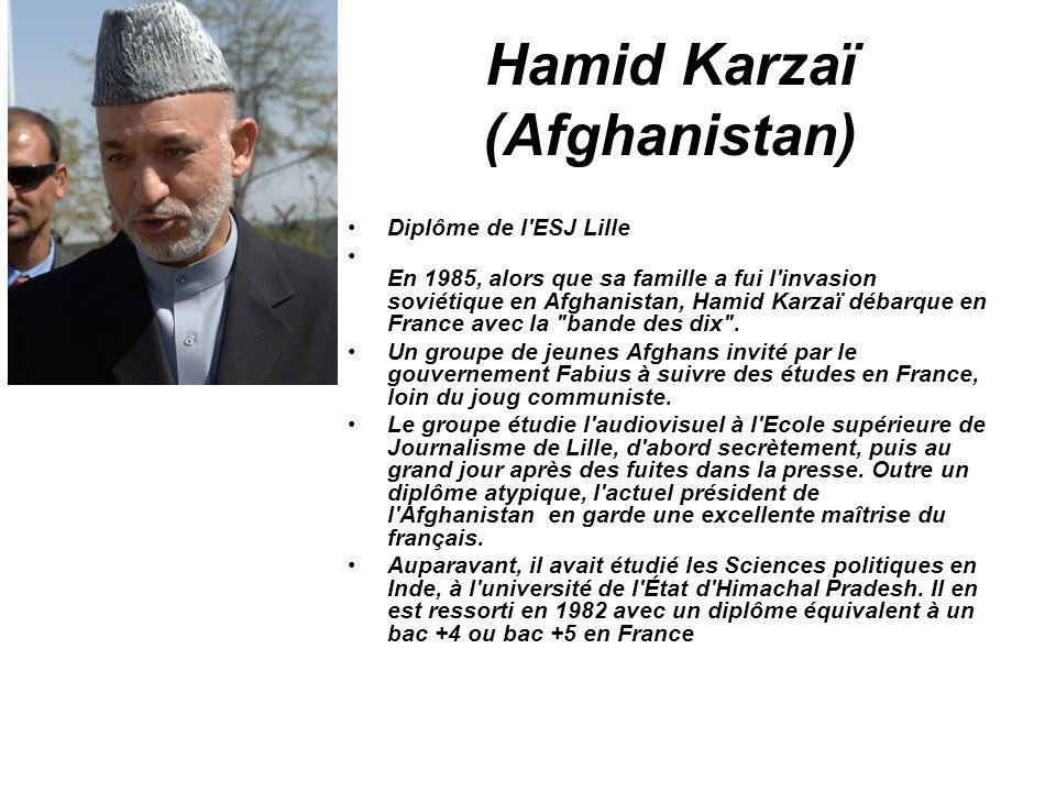 Hamid Karzaï (Afghanistan)
