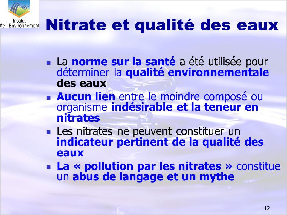 Nitrate et qualité des eaux