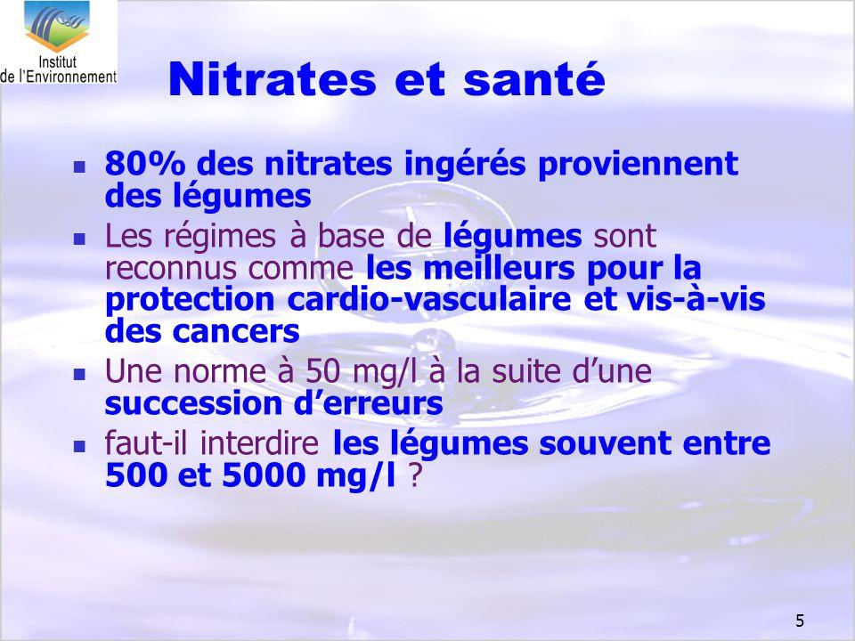 Nitrates et santé 80% des nitrates ingérés proviennent des légumes