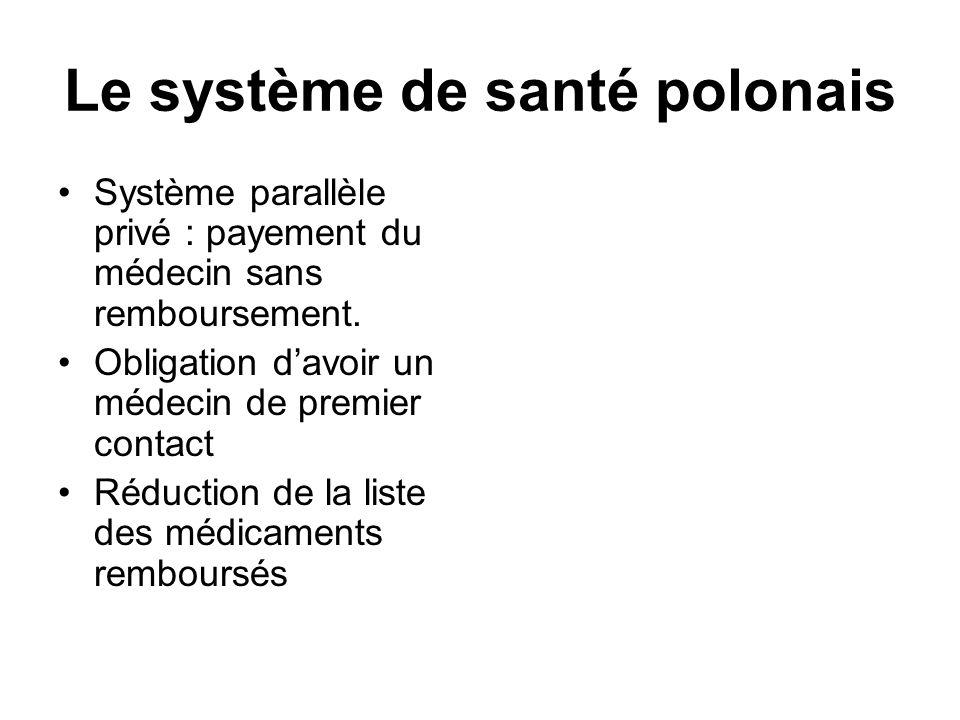 Le système de santé polonais