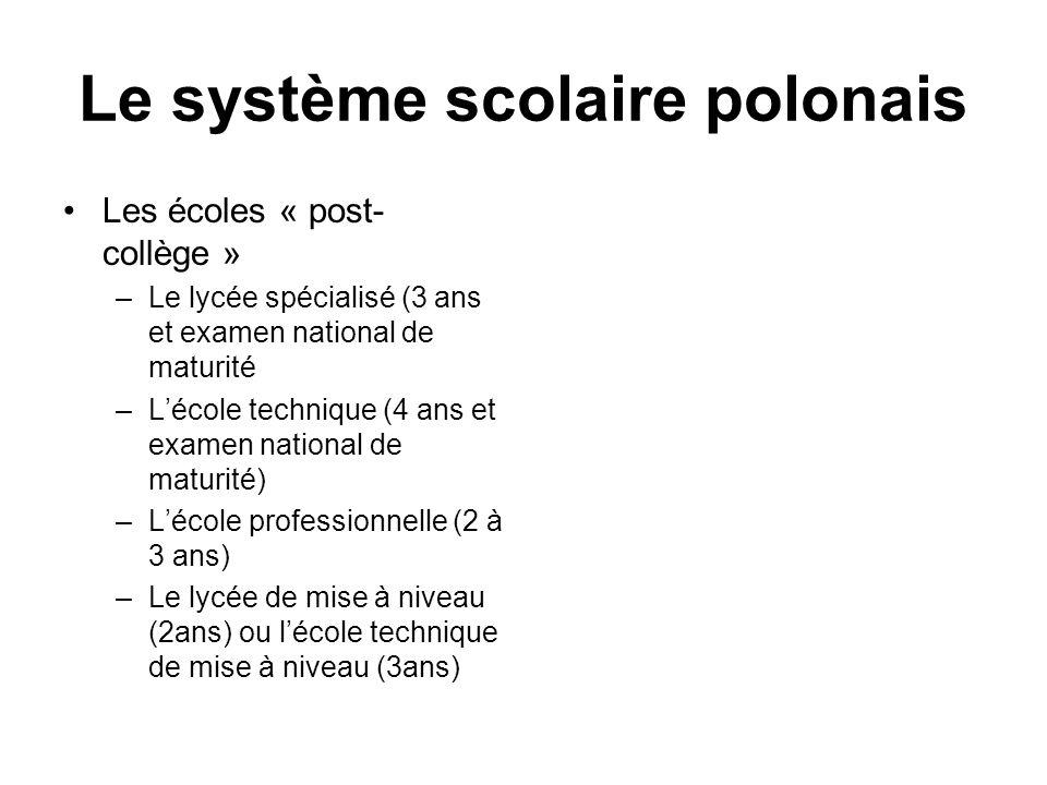 Le système scolaire polonais