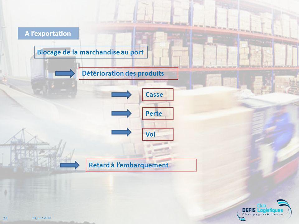 A l'exportation Blocage de la marchandise au port. Détérioration des produits. Casse. Perte. Vol.