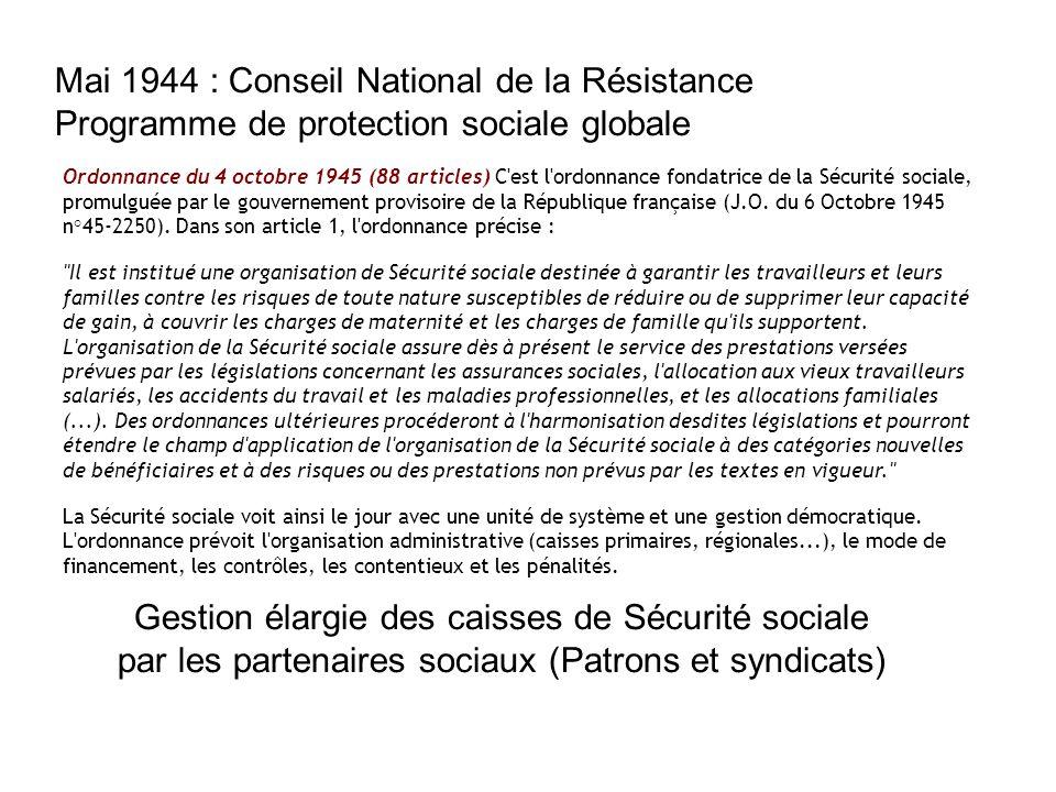 Mai 1944 : Conseil National de la Résistance Programme de protection sociale globale