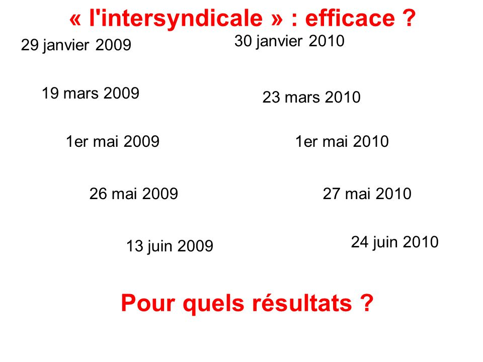 « l intersyndicale » : efficace
