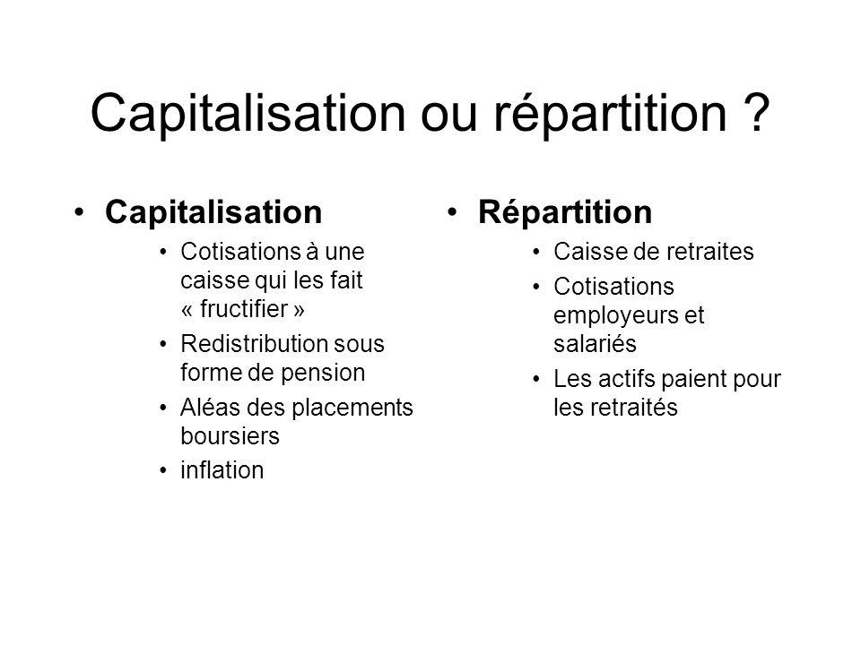 Capitalisation ou répartition
