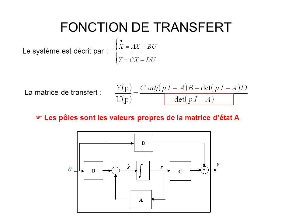 FONCTION DE TRANSFERT Le système est décrit par :