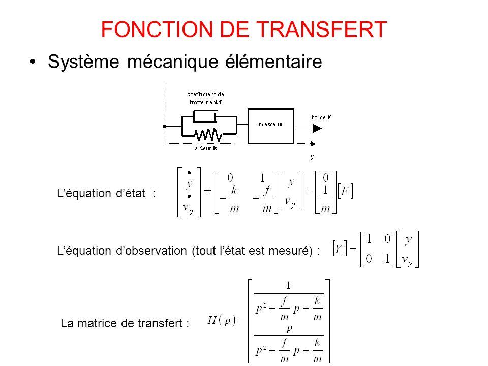 FONCTION DE TRANSFERT Système mécanique élémentaire