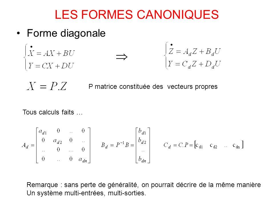 LES FORMES CANONIQUES  Forme diagonale