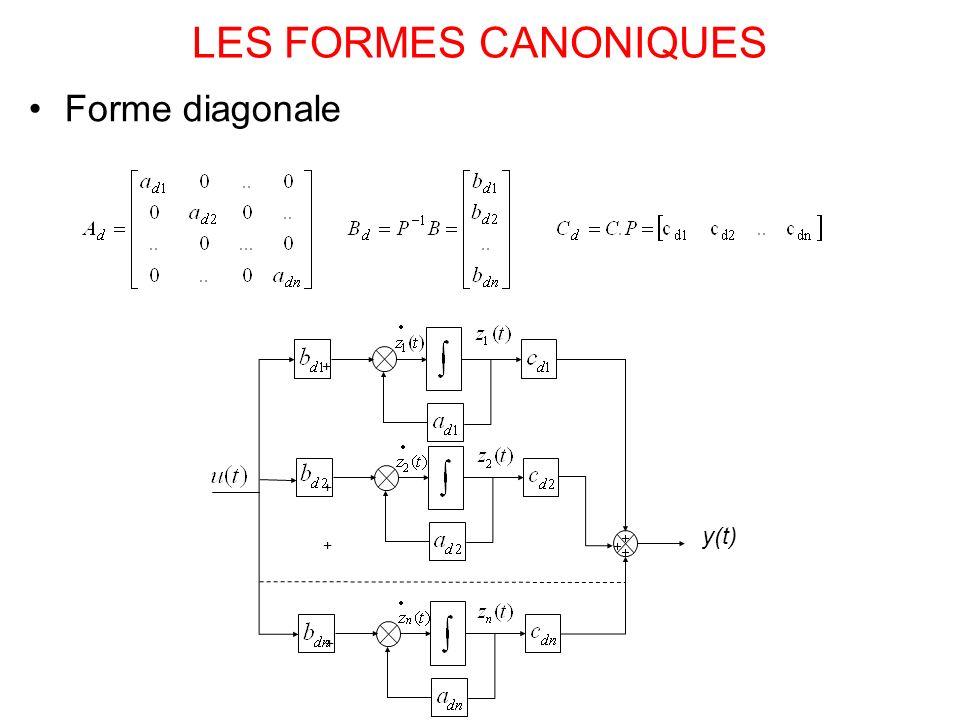 LES FORMES CANONIQUES Forme diagonale + y(t)