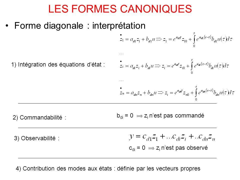 LES FORMES CANONIQUES Forme diagonale : interprétation