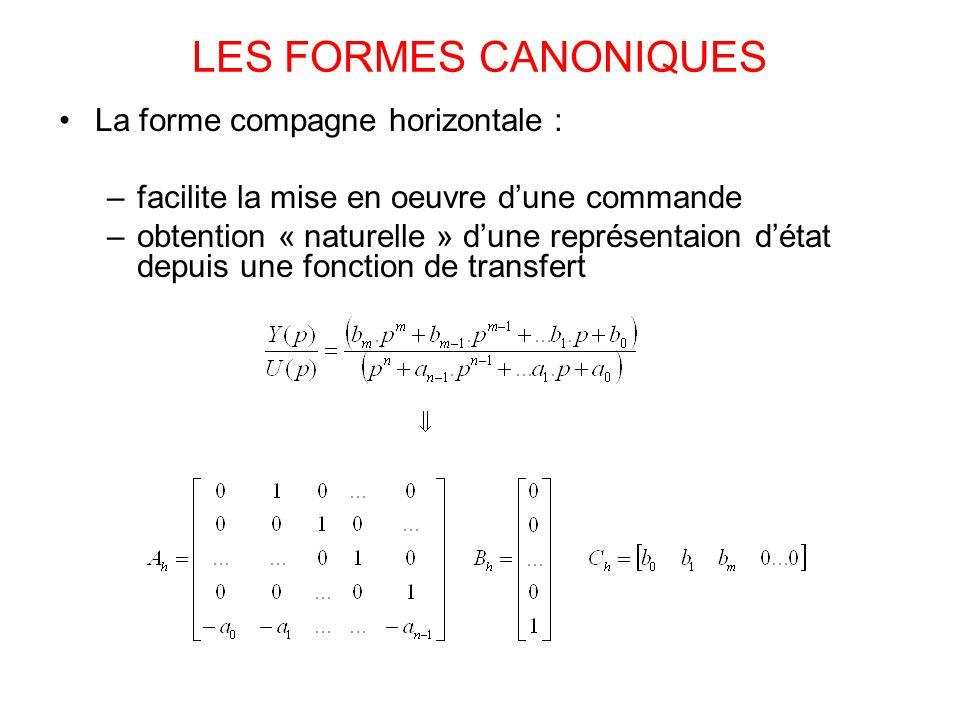 LES FORMES CANONIQUES La forme compagne horizontale :