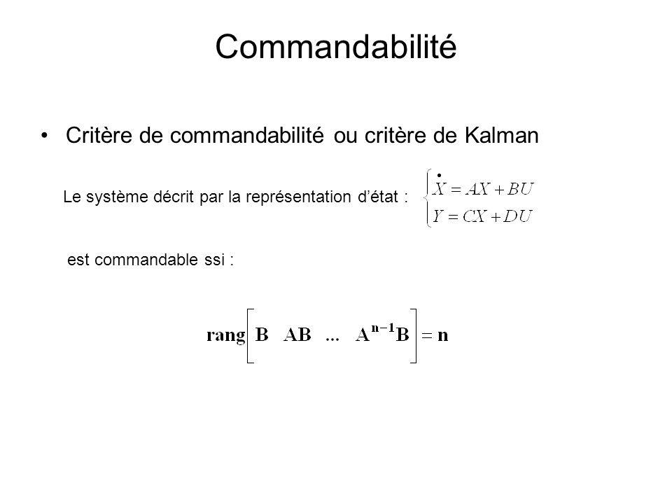 Commandabilité Critère de commandabilité ou critère de Kalman