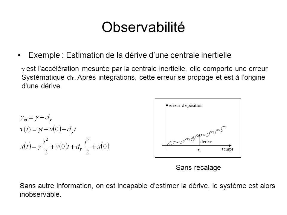 Observabilité Exemple : Estimation de la dérive d'une centrale inertielle.