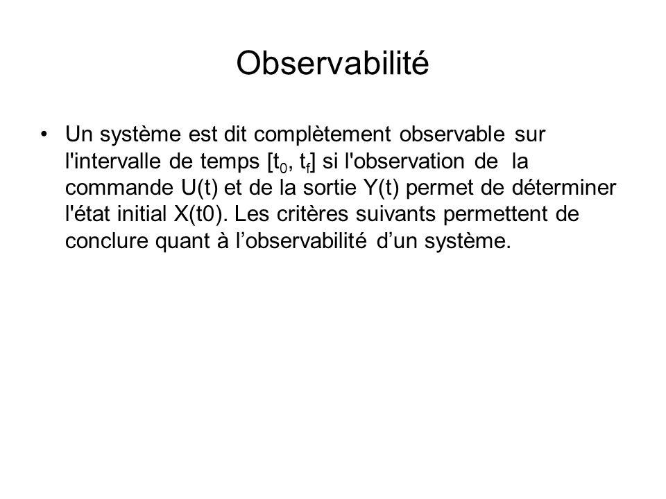 Observabilité