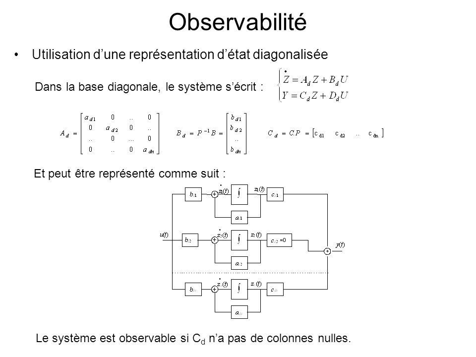 Observabilité Utilisation d'une représentation d'état diagonalisée