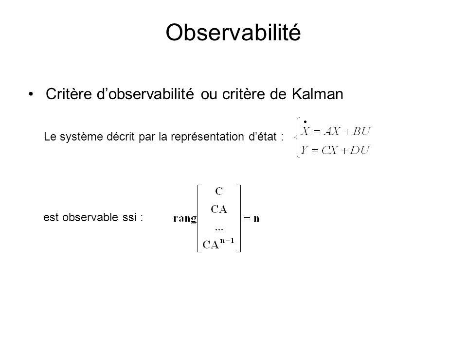 Observabilité Critère d'observabilité ou critère de Kalman