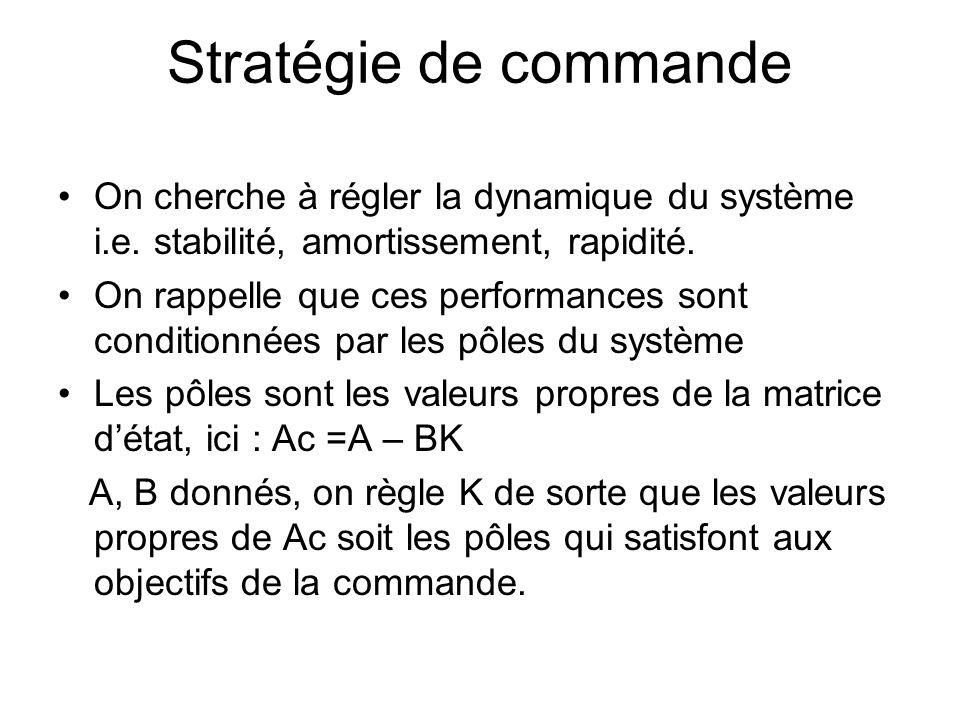 Stratégie de commande On cherche à régler la dynamique du système i.e. stabilité, amortissement, rapidité.