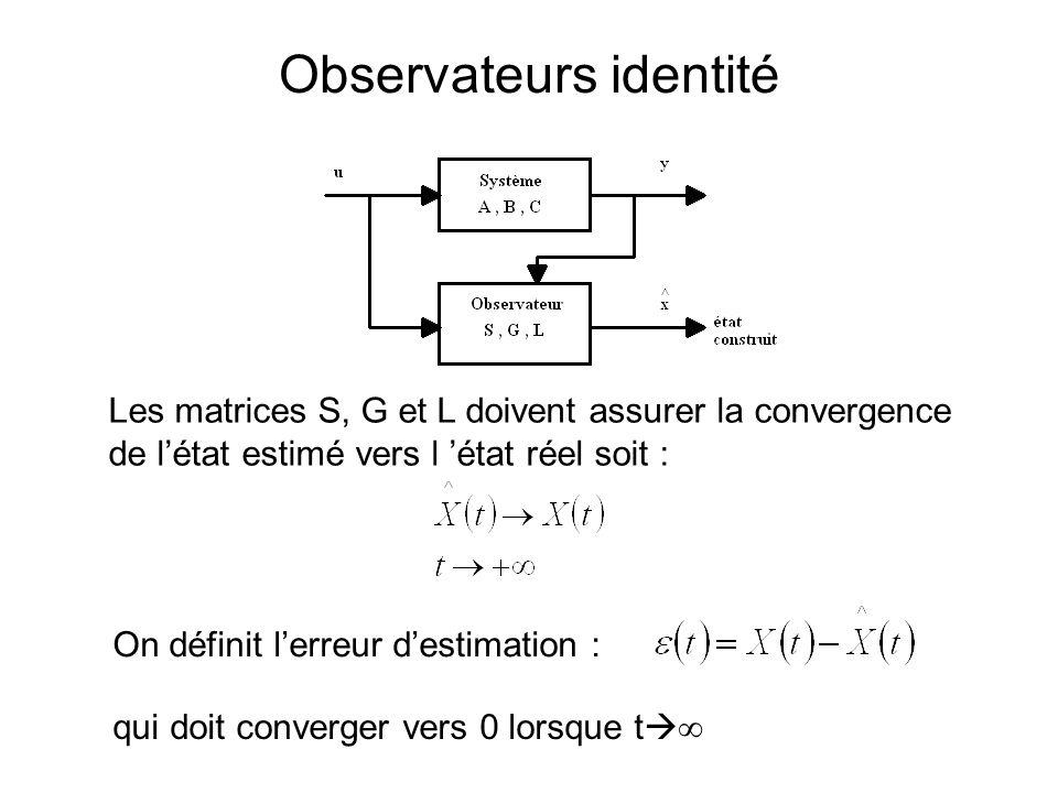 Observateurs identité