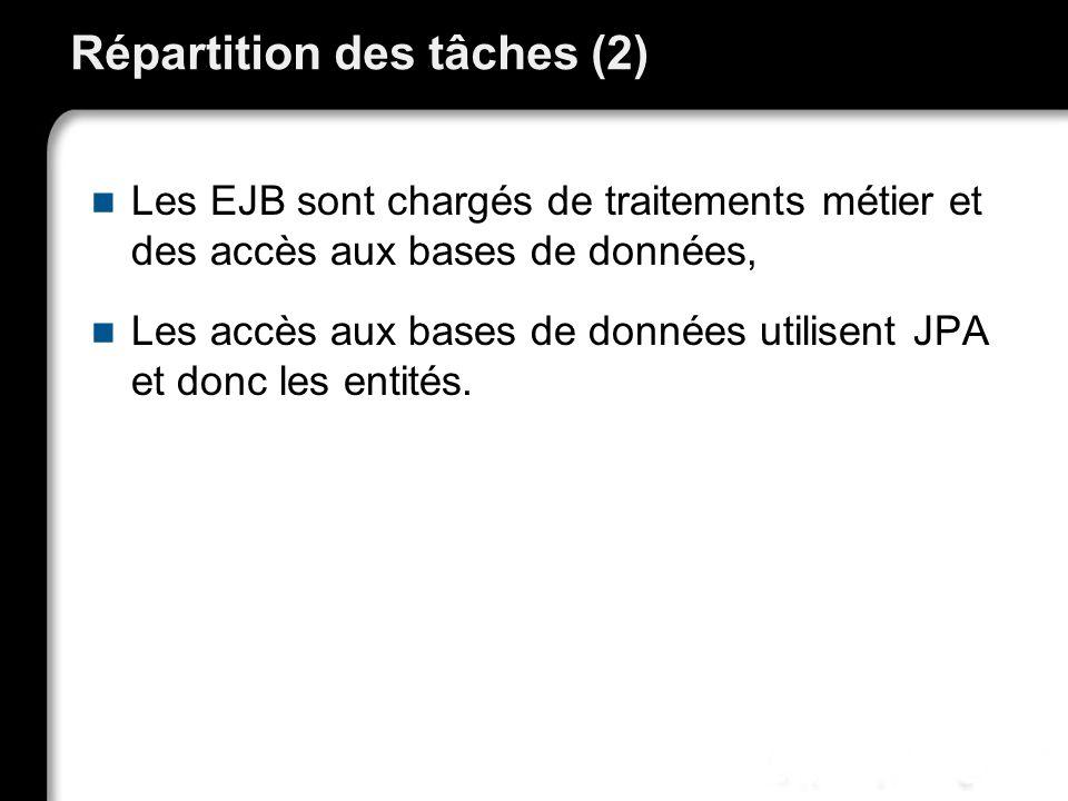Répartition des tâches (2)