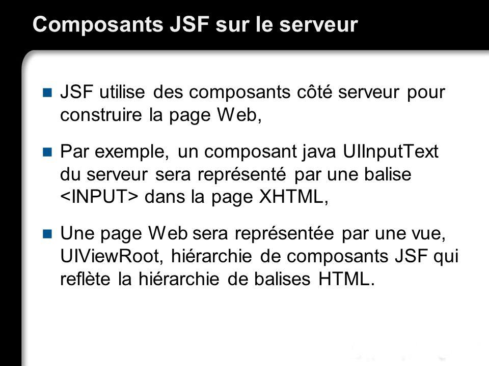 Composants JSF sur le serveur