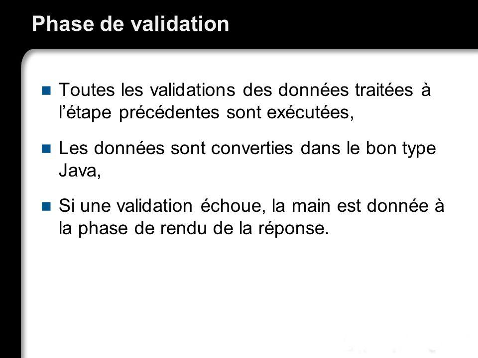 Phase de validation Toutes les validations des données traitées à l'étape précédentes sont exécutées,