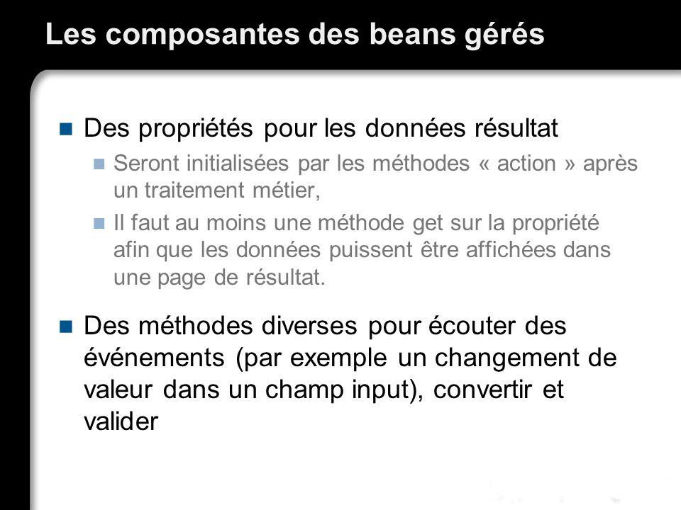 Les composantes des beans gérés