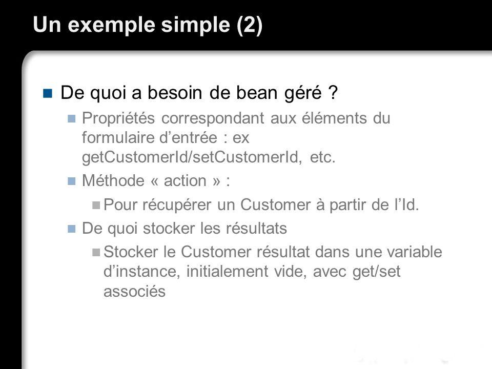 Un exemple simple (2) De quoi a besoin de bean géré