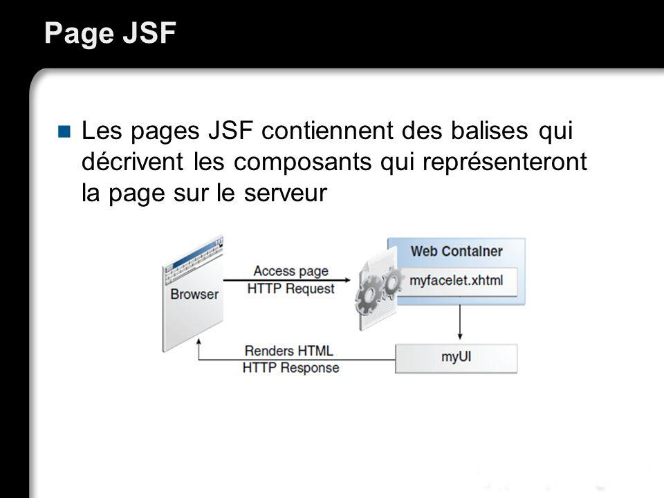 Page JSF Les pages JSF contiennent des balises qui décrivent les composants qui représenteront la page sur le serveur.