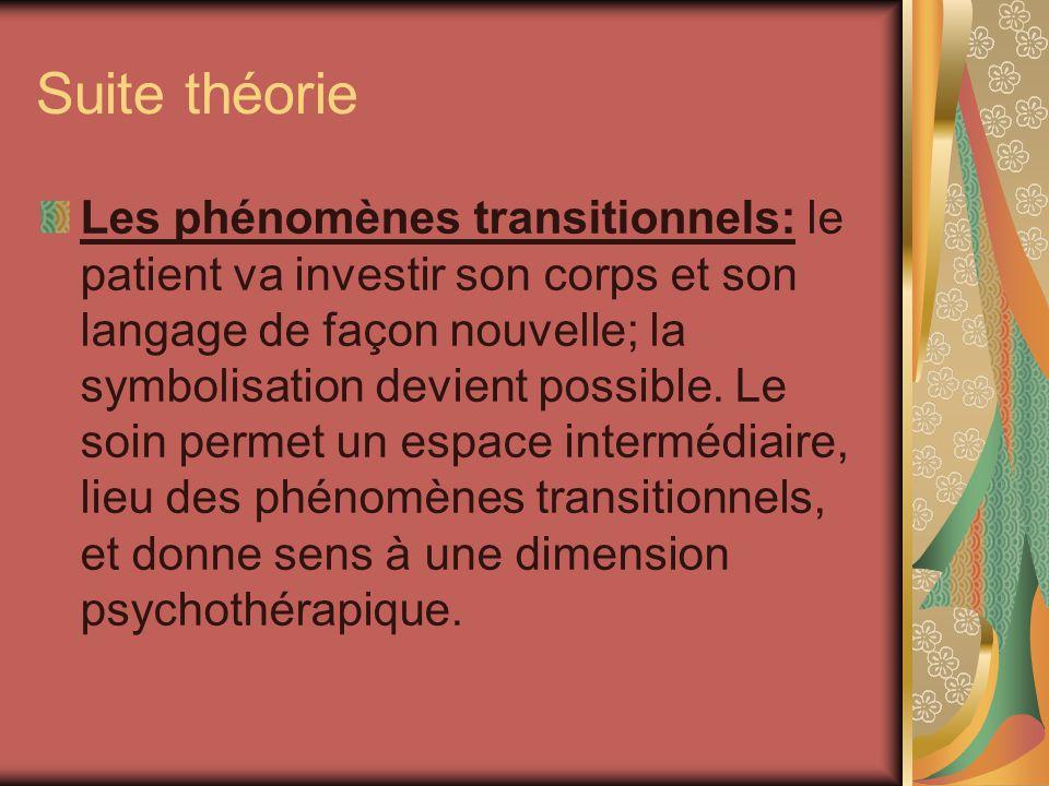 Suite théorie