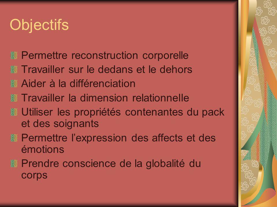 Objectifs Permettre reconstruction corporelle