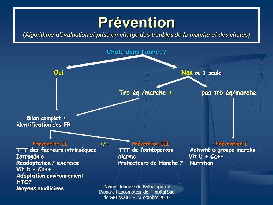Prévention (Algorithme d'évaluation et prise en charge des troubles de la marche et des chutes)