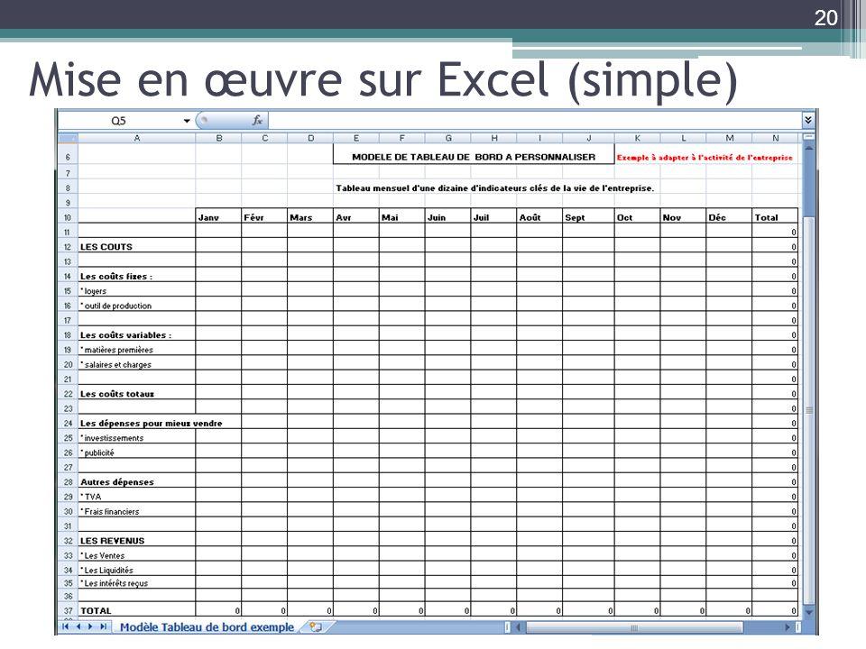 Mise en œuvre sur Excel (simple)
