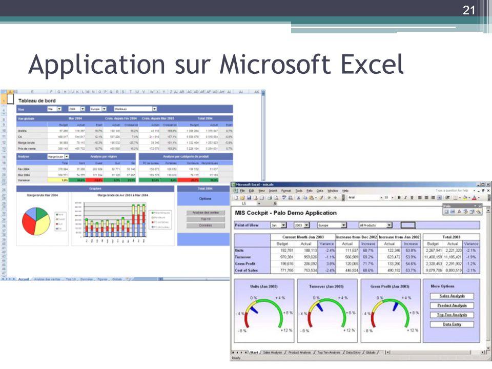 Application sur Microsoft Excel