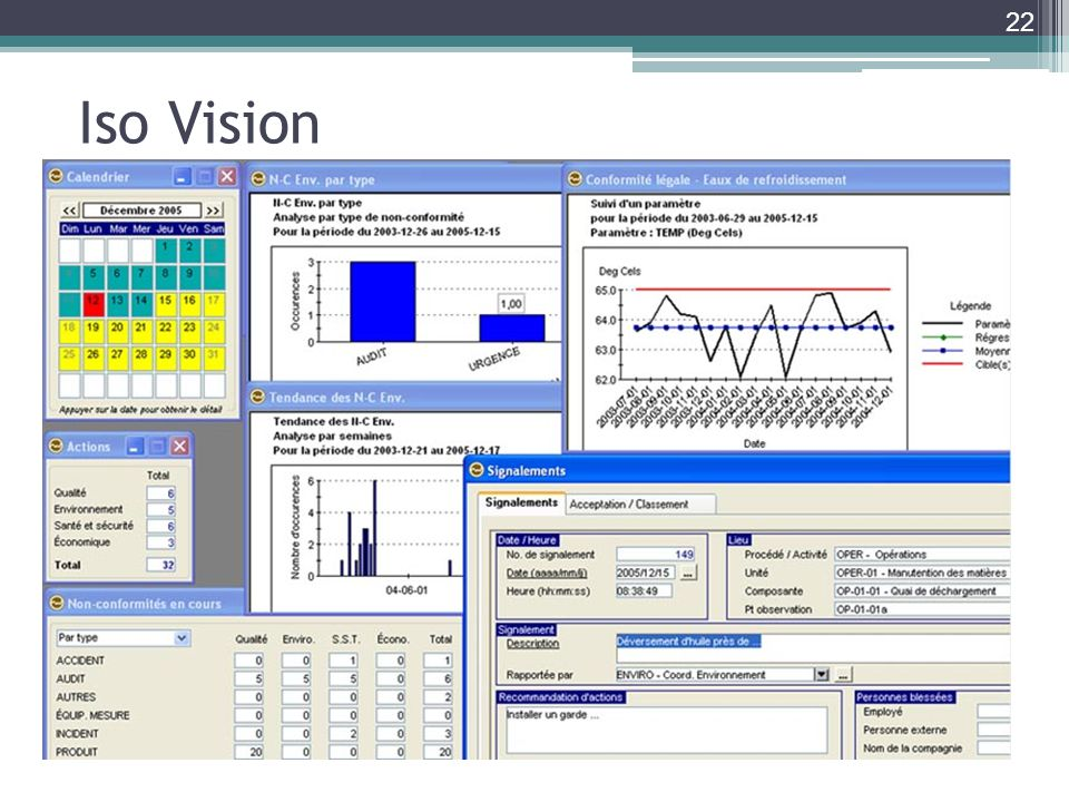 Iso Vision