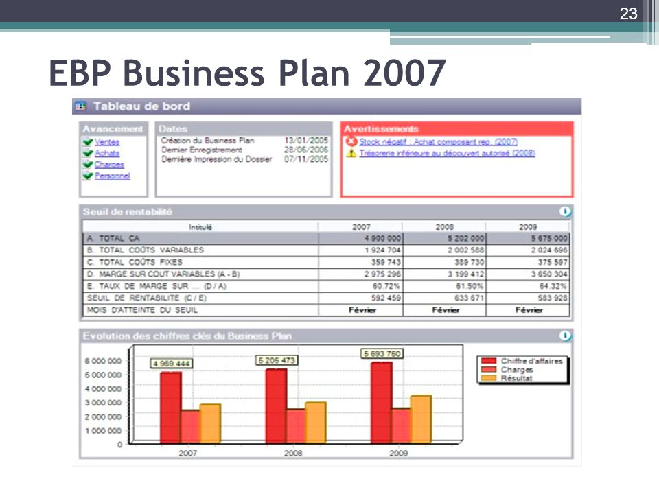 EBP Business Plan 2007