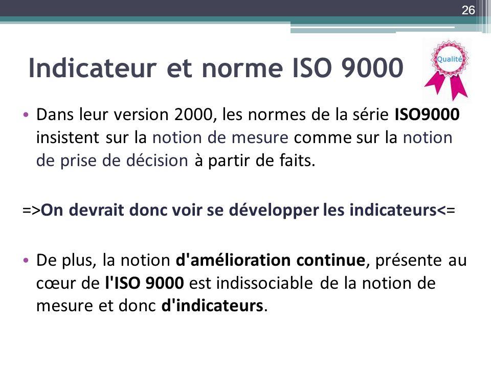 Indicateur et norme ISO 9000