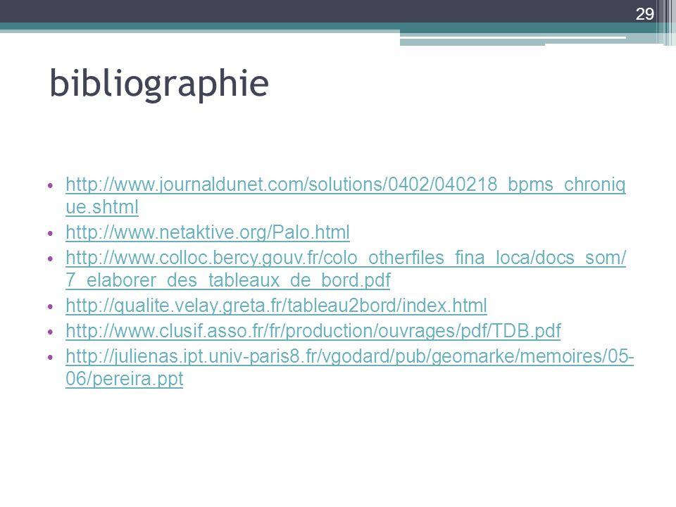 bibliographie http://www.journaldunet.com/solutions/0402/040218_bpms_chroniq ue.shtml. http://www.netaktive.org/Palo.html.