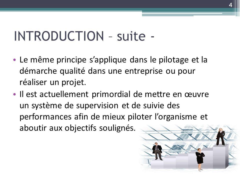 INTRODUCTION – suite - Le même principe s'applique dans le pilotage et la démarche qualité dans une entreprise ou pour réaliser un projet.