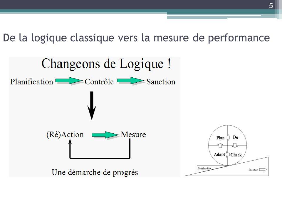 De la logique classique vers la mesure de performance