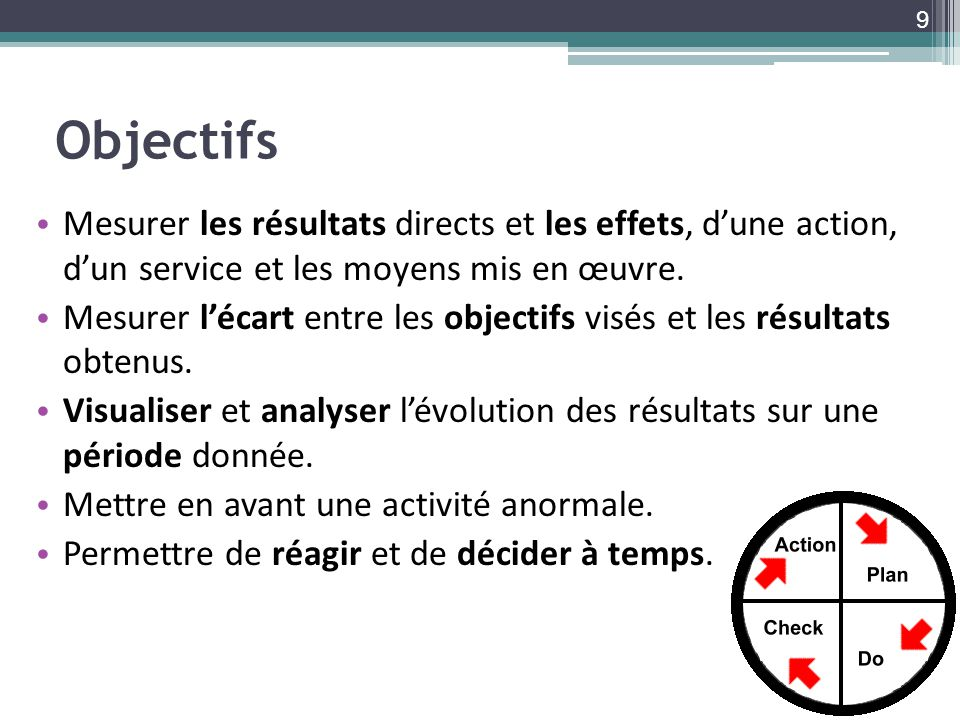 Objectifs Mesurer les résultats directs et les effets, d'une action, d'un service et les moyens mis en œuvre.
