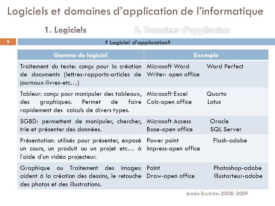 Logiciels et domaines d'application de l'informatique