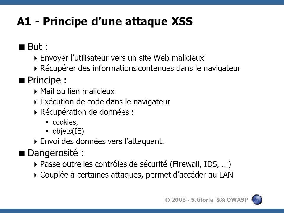 A1 - Principe d'une attaque XSS