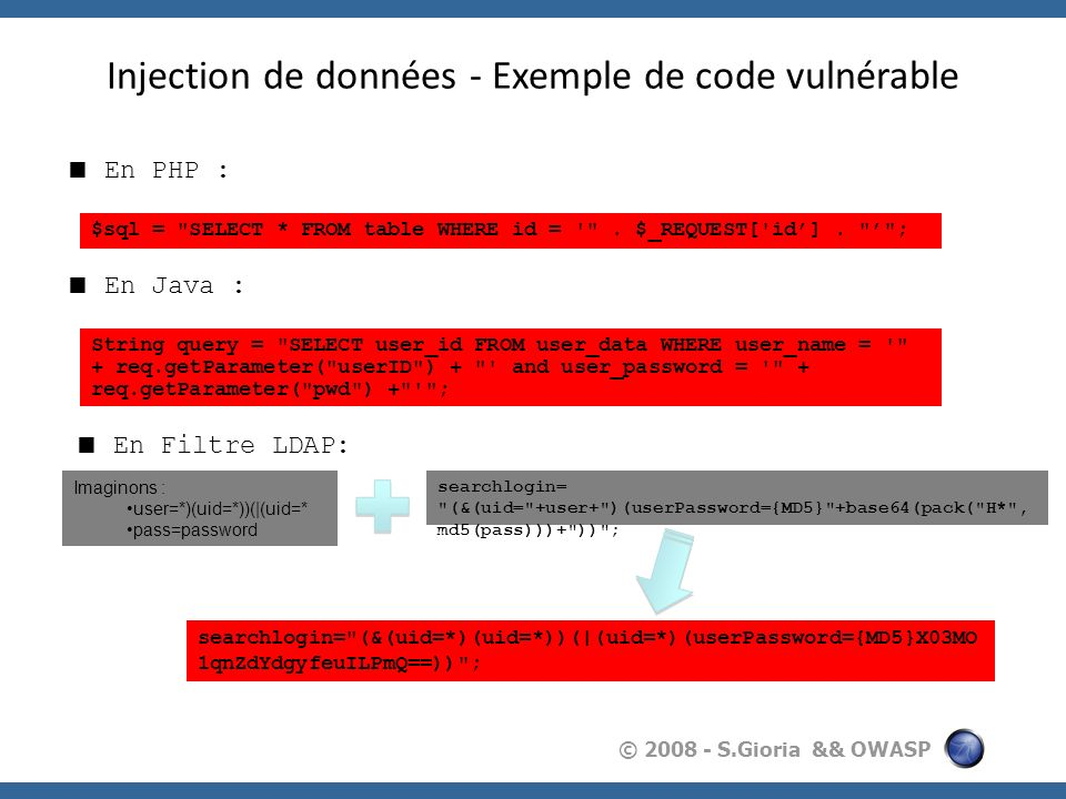 Injection de données - Exemple de code vulnérable